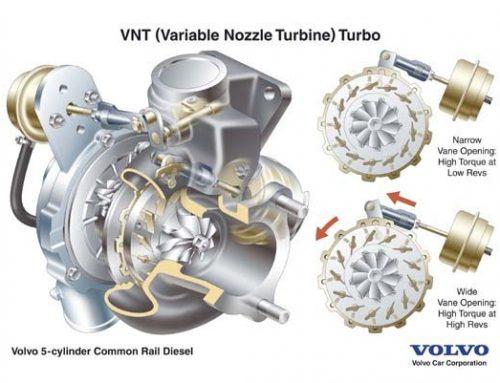 VNT Turbos